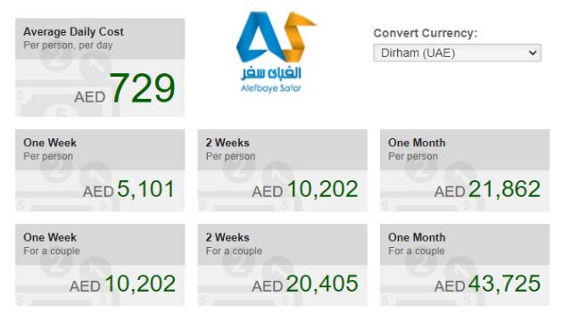 بودجه سفر به دبی